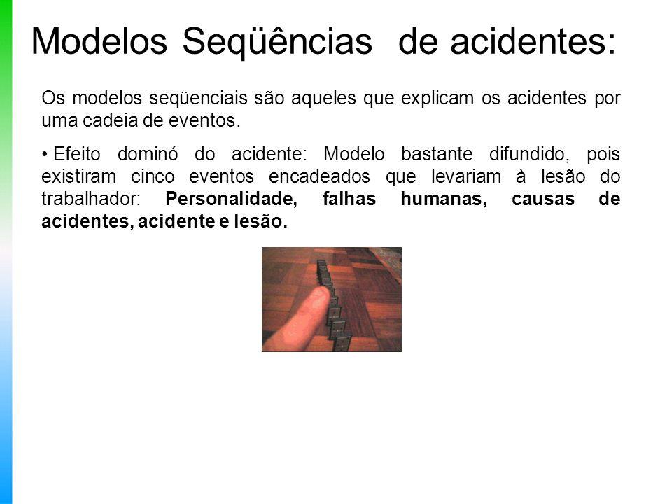 Modelos Seqüências de acidentes: Os modelos seqüenciais são aqueles que explicam os acidentes por uma cadeia de eventos. Efeito dominó do acidente: Mo