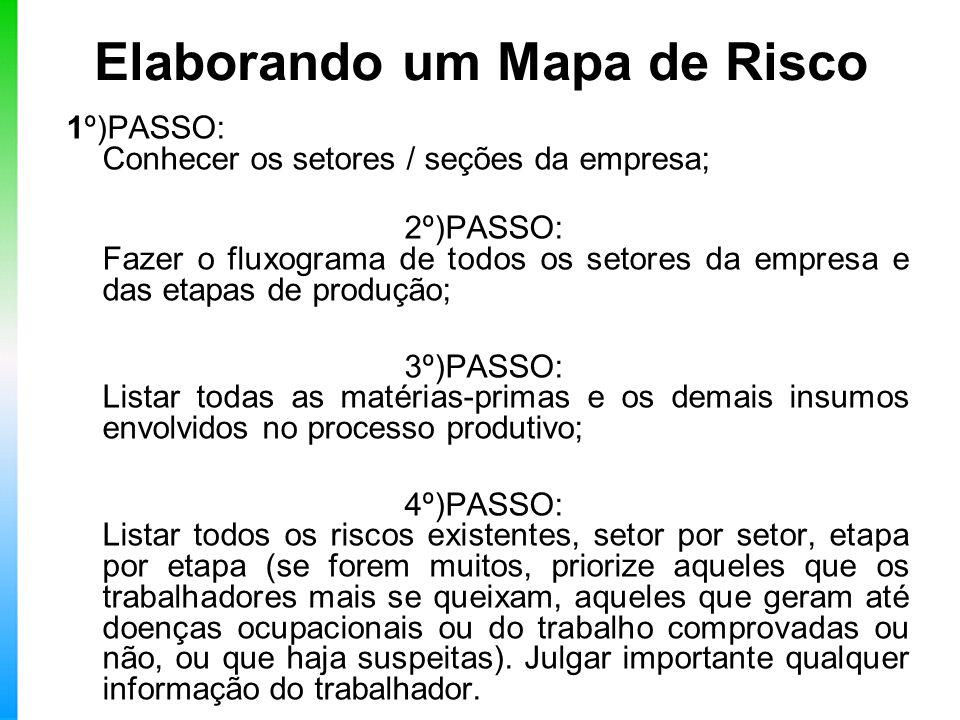Elaborando um Mapa de Risco 1º)PASSO: Conhecer os setores / seções da empresa; 2º)PASSO: Fazer o fluxograma de todos os setores da empresa e das etapa