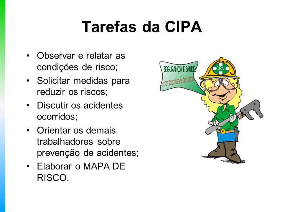 Tarefas da CIPA Observar e relatar as condições de risco; Solicitar medidas para reduzir os riscos; Discutir os acidentes ocorridos; Orientar os demai