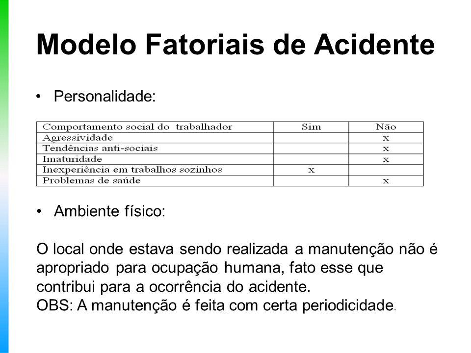 Modelo Fatoriais de Acidente Ambiente físico: O local onde estava sendo realizada a manutenção não é apropriado para ocupação humana, fato esse que co