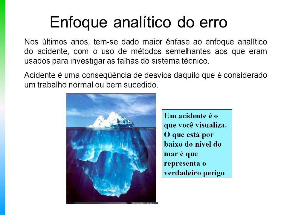 Enfoque analítico do erro Nos últimos anos, tem-se dado maior ênfase ao enfoque analítico do acidente, com o uso de métodos semelhantes aos que eram u