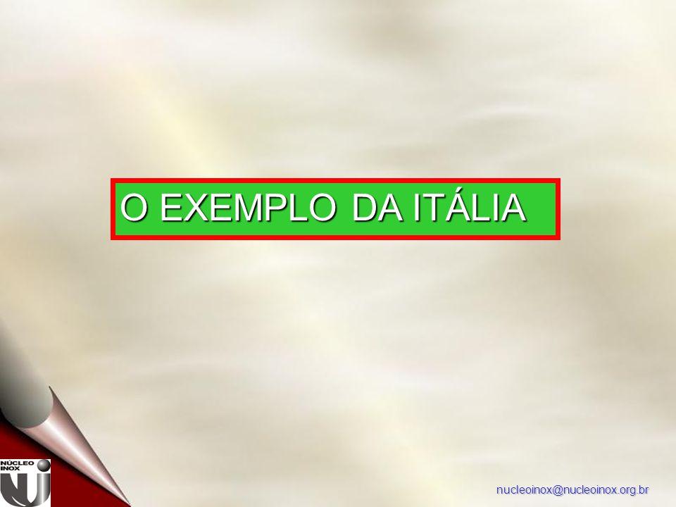 nucleoinox@nucleoinox.org.br O EXEMPLO DA ITÁLIA