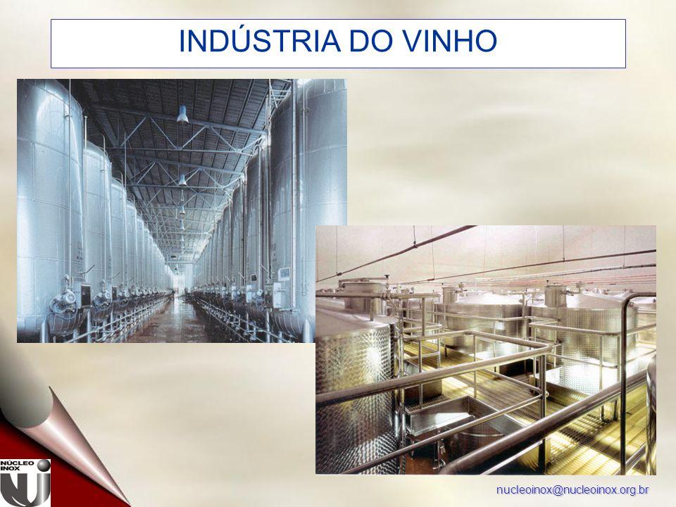 nucleoinox@nucleoinox.org.br INDÚSTRIA DO VINHO