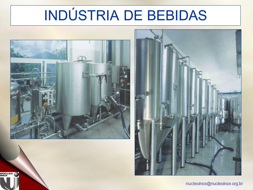 nucleoinox@nucleoinox.org.br INDÚSTRIA DE BEBIDAS
