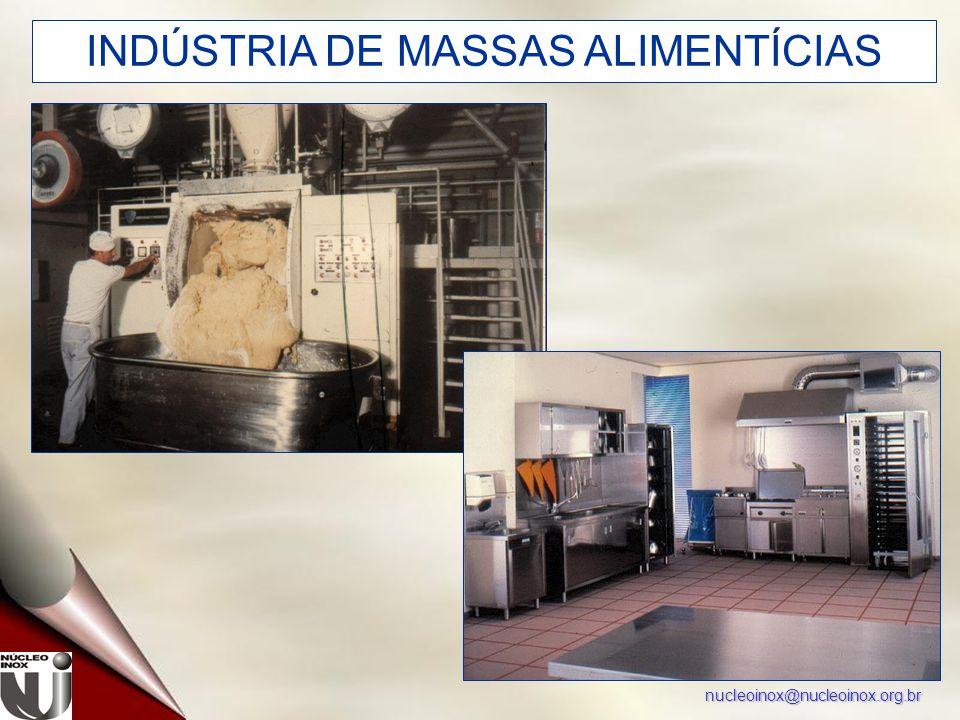 nucleoinox@nucleoinox.org.br INDÚSTRIA DE MASSAS ALIMENTÍCIAS