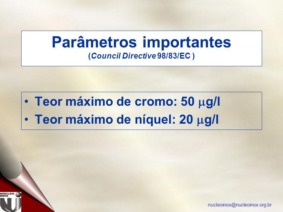 nucleoinox@nucleoinox.org.br Parâmetros importantes (Council Directive 98/83/EC ) Teor máximo de cromo: 50  g/l Teor máximo de níquel: 20  g/l