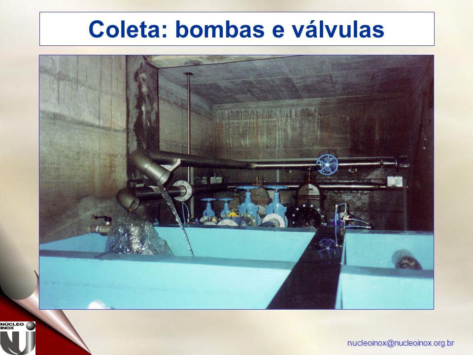 nucleoinox@nucleoinox.org.br Coleta: bombas e válvulas