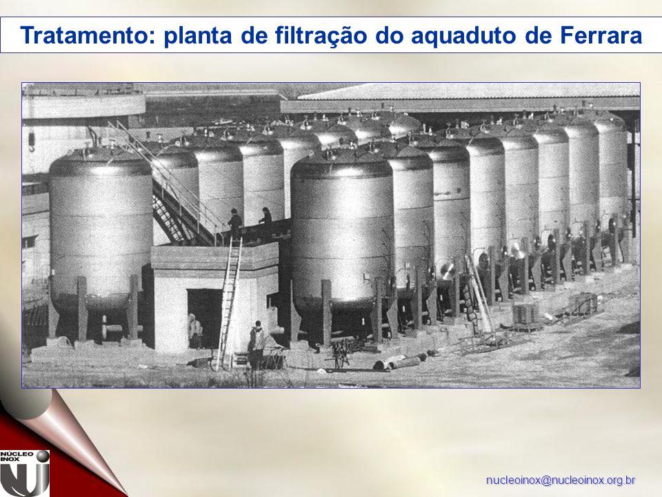nucleoinox@nucleoinox.org.br Tratamento: planta de filtração do aquaduto de Ferrara