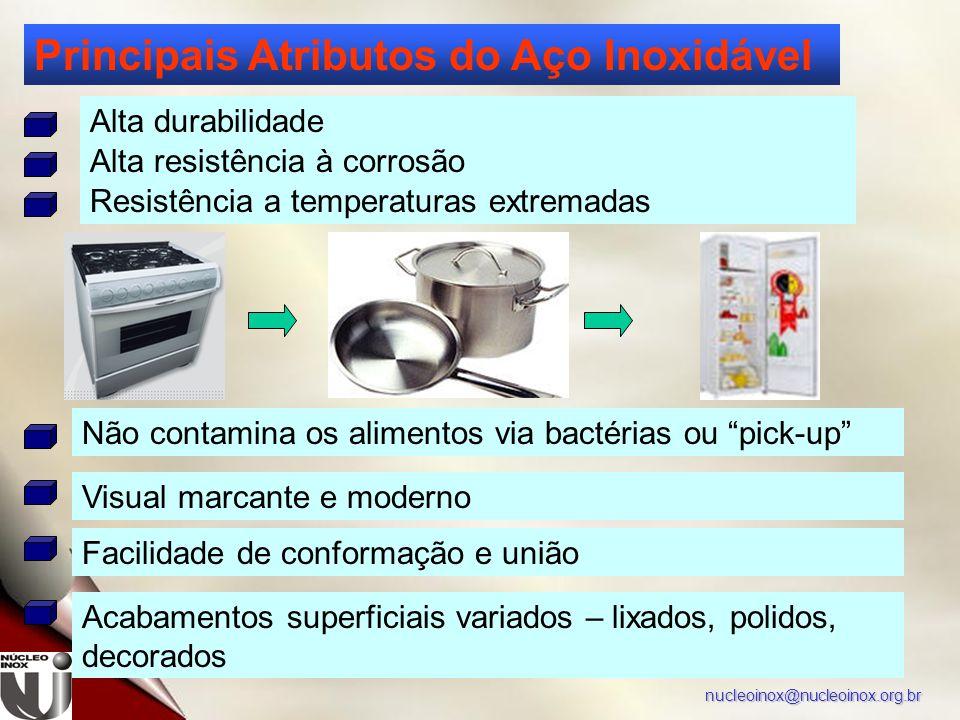 nucleoinox@nucleoinox.org.br Principais Atributos do Aço Inoxidável Alta durabilidade Alta resistência à corrosão Resistência a temperaturas extremada