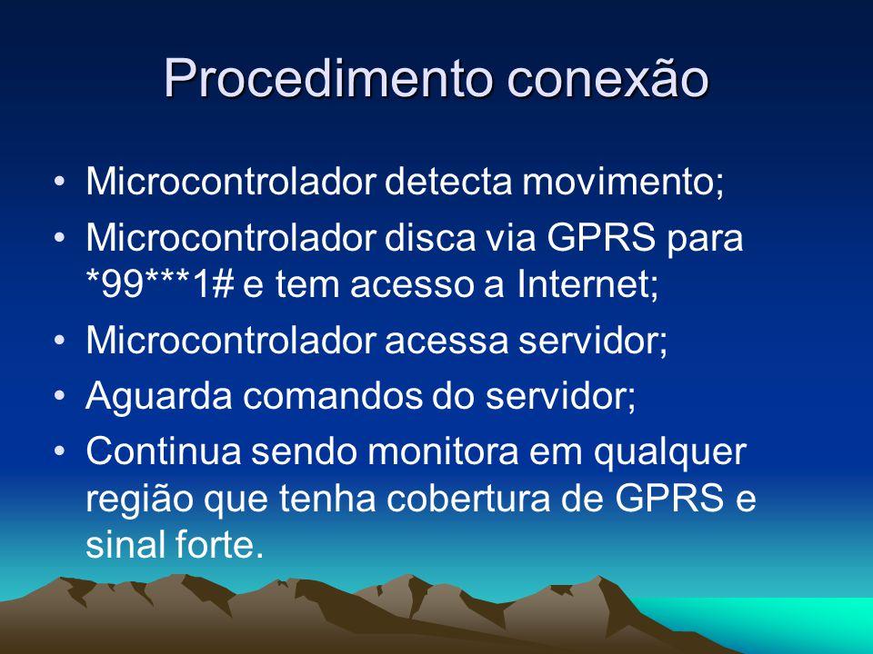 Procedimento conexão Microcontrolador detecta movimento; Microcontrolador disca via GPRS para *99***1# e tem acesso a Internet; Microcontrolador acessa servidor; Aguarda comandos do servidor; Continua sendo monitora em qualquer região que tenha cobertura de GPRS e sinal forte.