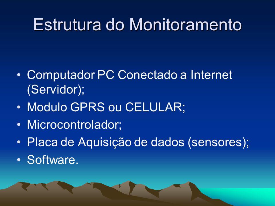 Estrutura do Monitoramento Computador PC Conectado a Internet (Servidor); Modulo GPRS ou CELULAR; Microcontrolador; Placa de Aquisição de dados (sensores); Software.