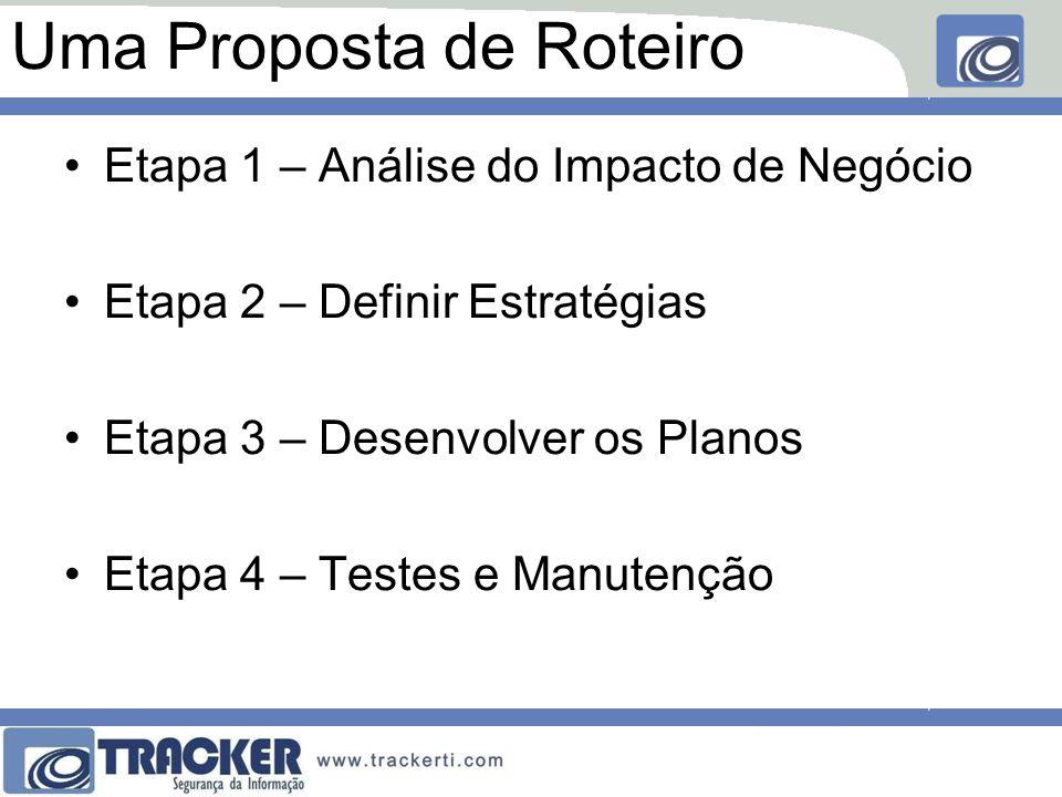 Uma Proposta de Roteiro Etapa 1 – Análise do Impacto de Negócio Etapa 2 – Definir Estratégias Etapa 3 – Desenvolver os Planos Etapa 4 – Testes e Manut