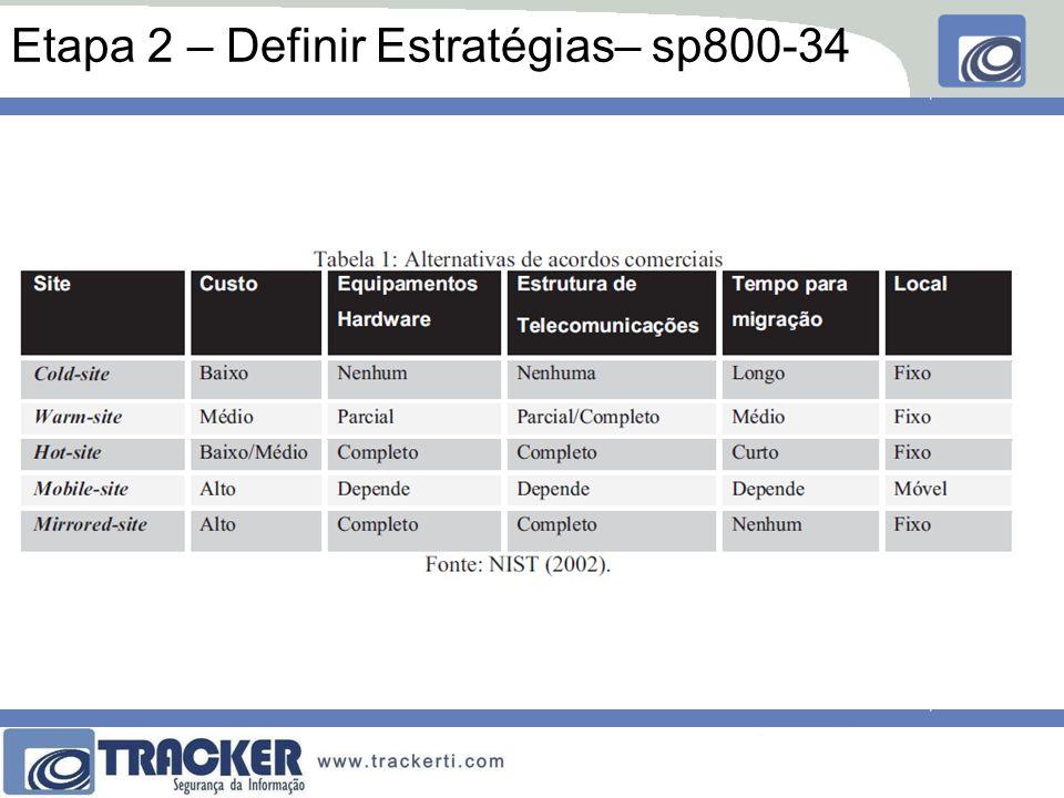 Etapa 2 – Definir Estratégias– sp800-34