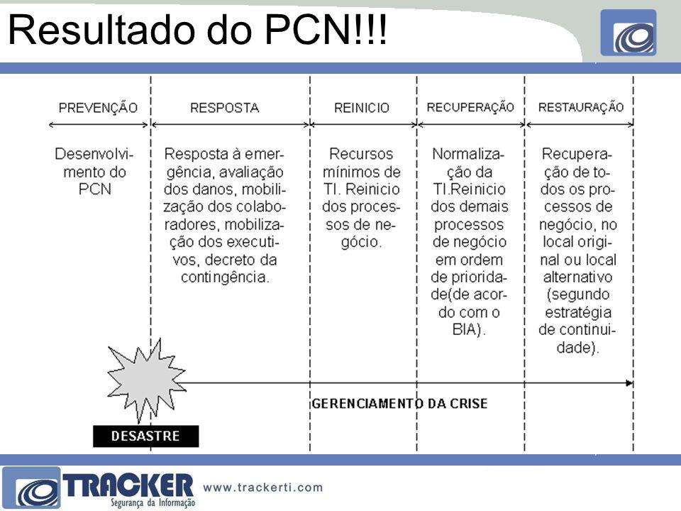 Resultado do PCN!!!