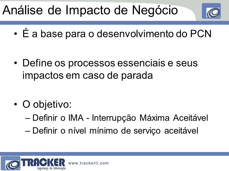 Análise de Impacto de Negócio É a base para o desenvolvimento do PCN Define os processos essenciais e seus impactos em caso de parada O objetivo: –Definir o IMA - Interrupção Máxima Aceitável –Definir o nível mínimo de serviço aceitável
