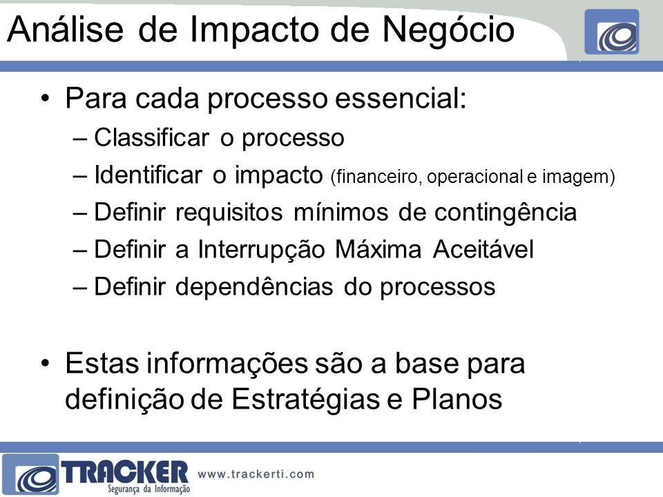 Análise de Impacto de Negócio Para cada processo essencial: –Classificar o processo –Identificar o impacto (financeiro, operacional e imagem) –Definir requisitos mínimos de contingência –Definir a Interrupção Máxima Aceitável –Definir dependências do processos Estas informações são a base para definição de Estratégias e Planos