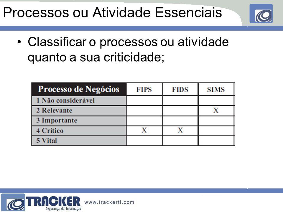 Processos ou Atividade Essenciais Classificar o processos ou atividade quanto a sua criticidade;