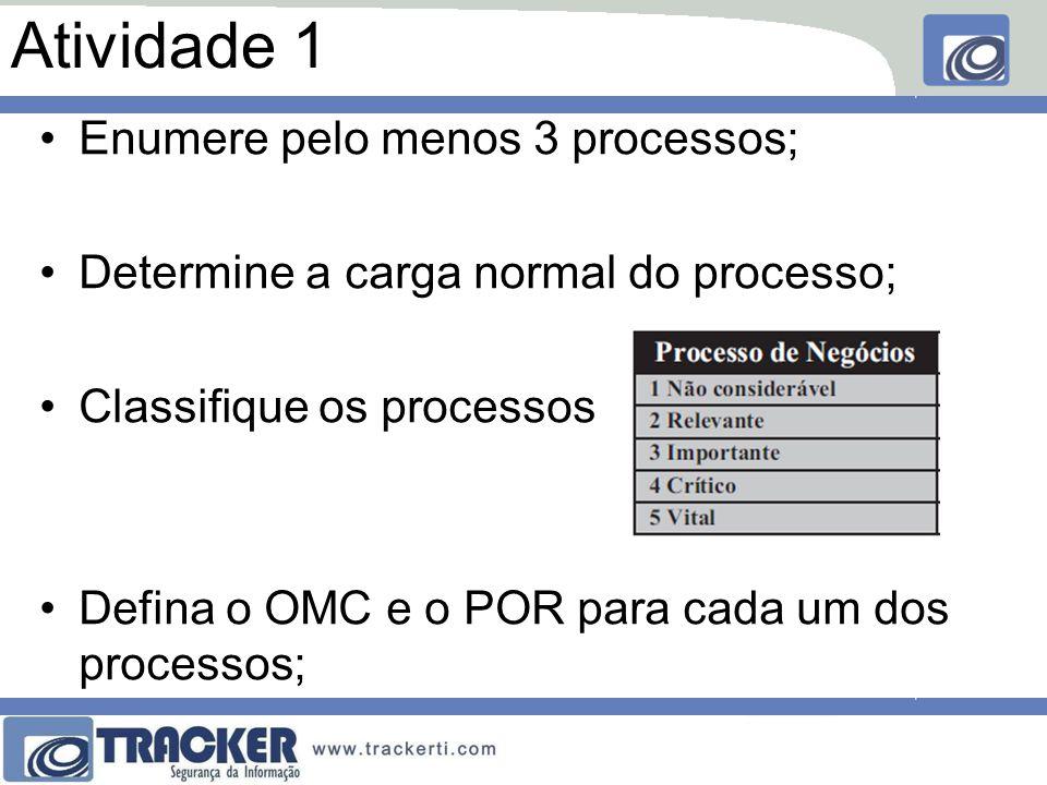 Atividade 1 Enumere pelo menos 3 processos; Determine a carga normal do processo; Classifique os processos Defina o OMC e o POR para cada um dos proce