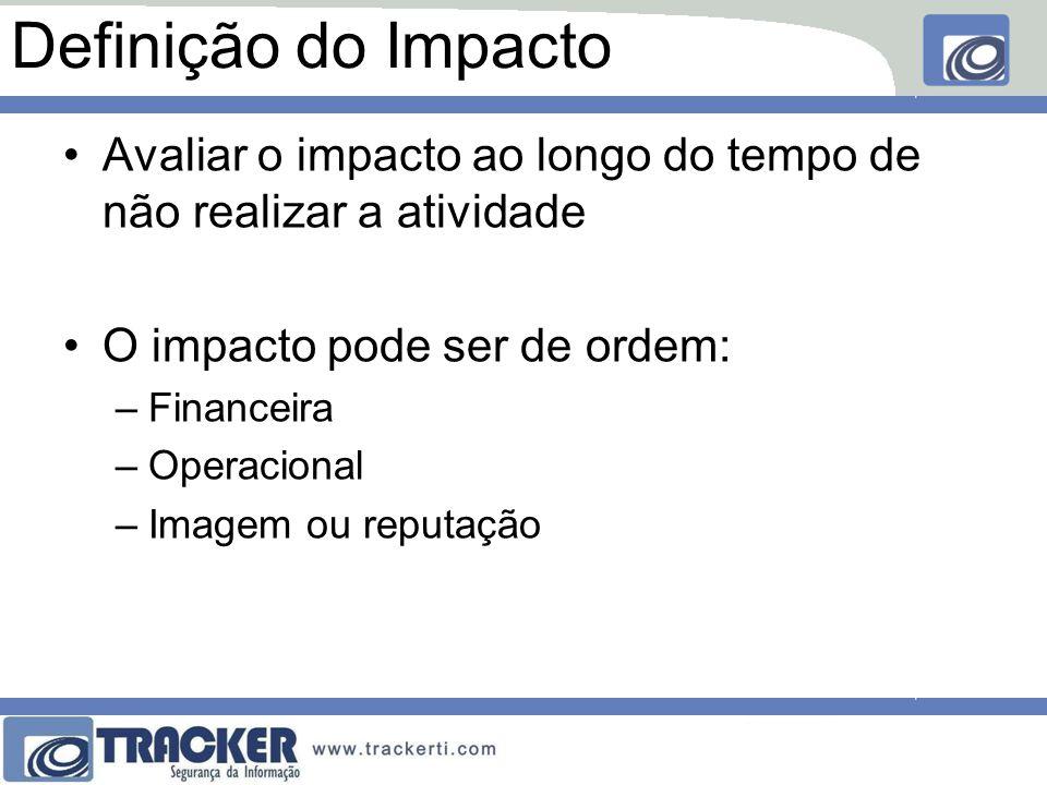 Avaliar o impacto ao longo do tempo de não realizar a atividade O impacto pode ser de ordem: –Financeira –Operacional –Imagem ou reputação