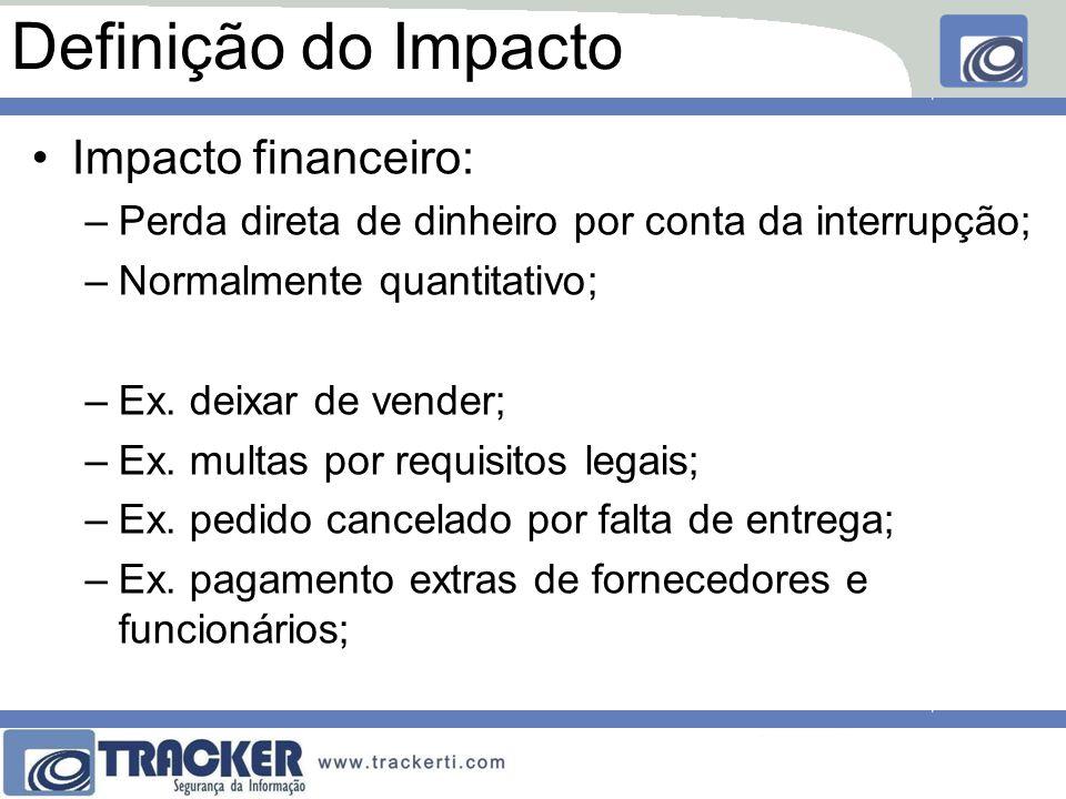 Definição do Impacto Impacto financeiro: –Perda direta de dinheiro por conta da interrupção; –Normalmente quantitativo; –Ex. deixar de vender; –Ex. mu