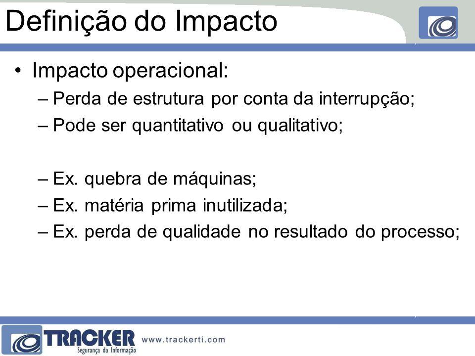 Definição do Impacto Impacto operacional: –Perda de estrutura por conta da interrupção; –Pode ser quantitativo ou qualitativo; –Ex. quebra de máquinas
