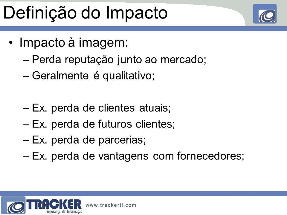 Definição do Impacto Impacto à imagem: –Perda reputação junto ao mercado; –Geralmente é qualitativo; –Ex. perda de clientes atuais; –Ex. perda de futu