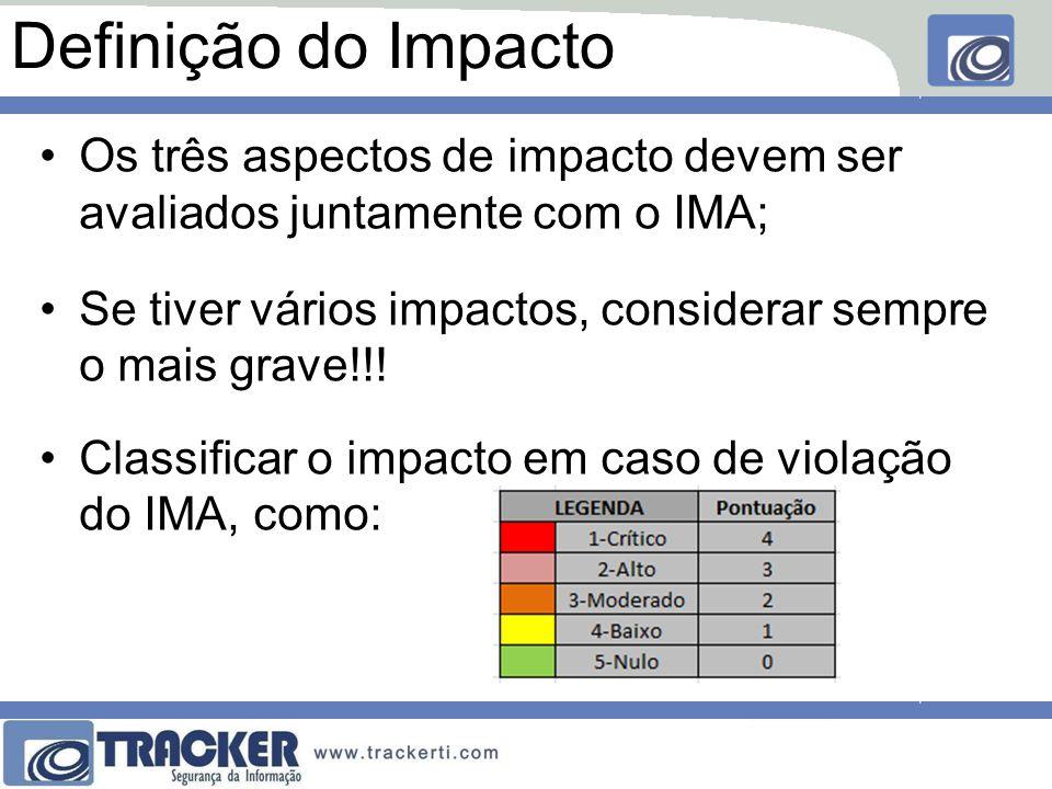 Definição do Impacto Os três aspectos de impacto devem ser avaliados juntamente com o IMA; Se tiver vários impactos, considerar sempre o mais grave!!!