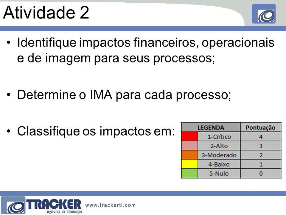 Atividade 2 Identifique impactos financeiros, operacionais e de imagem para seus processos; Determine o IMA para cada processo; Classifique os impactos em: