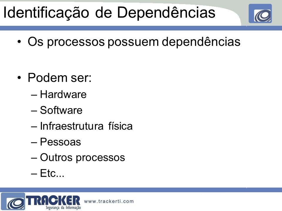 Os processos possuem dependências Podem ser: –Hardware –Software –Infraestrutura física –Pessoas –Outros processos –Etc...