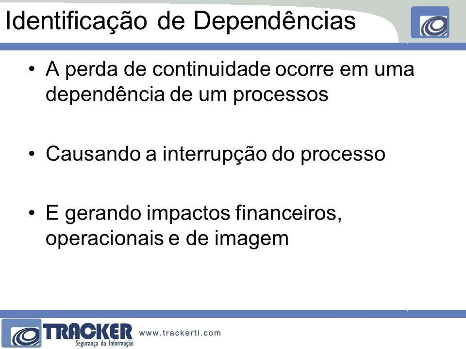 Identificação de Dependências A perda de continuidade ocorre em uma dependência de um processos Causando a interrupção do processo E gerando impactos financeiros, operacionais e de imagem