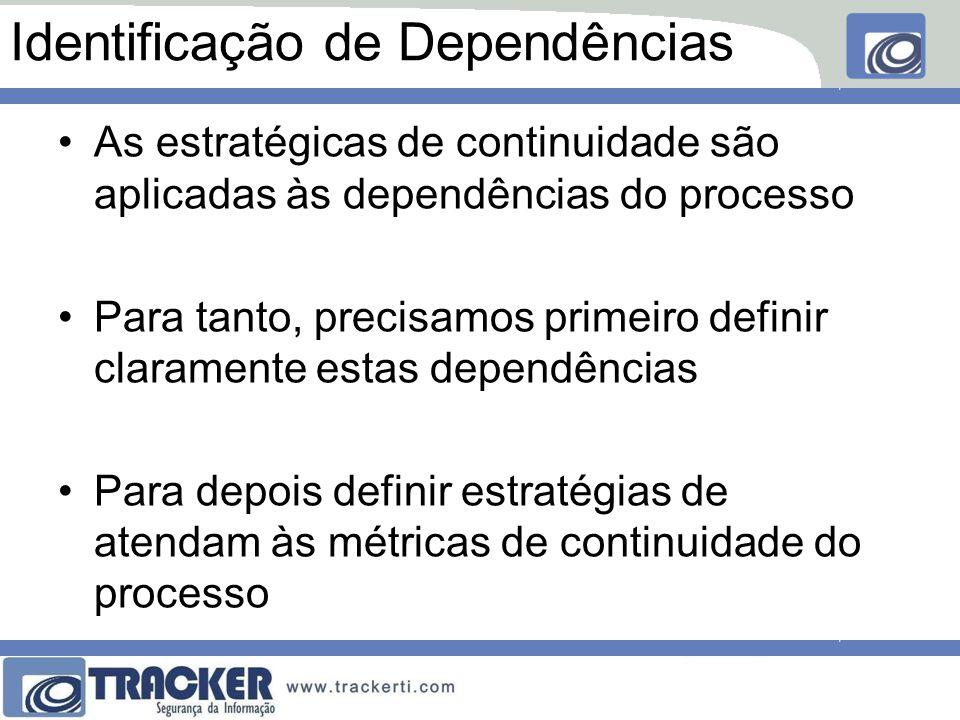 Identificação de Dependências As estratégicas de continuidade são aplicadas às dependências do processo Para tanto, precisamos primeiro definir claramente estas dependências Para depois definir estratégias de atendam às métricas de continuidade do processo