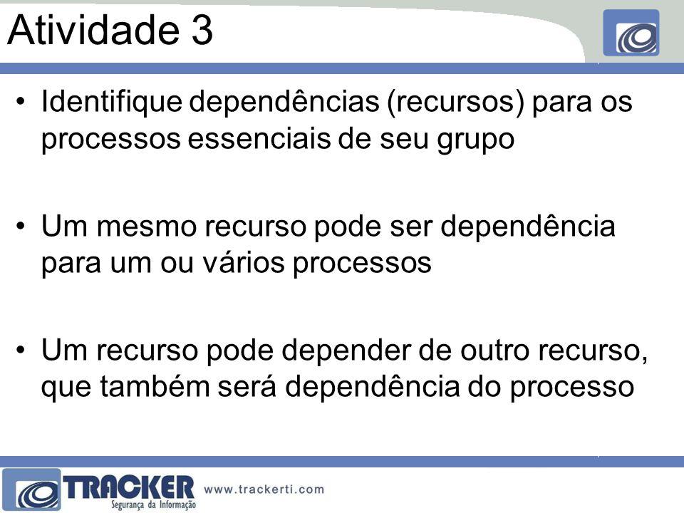 Atividade 3 Identifique dependências (recursos) para os processos essenciais de seu grupo Um mesmo recurso pode ser dependência para um ou vários processos Um recurso pode depender de outro recurso, que também será dependência do processo