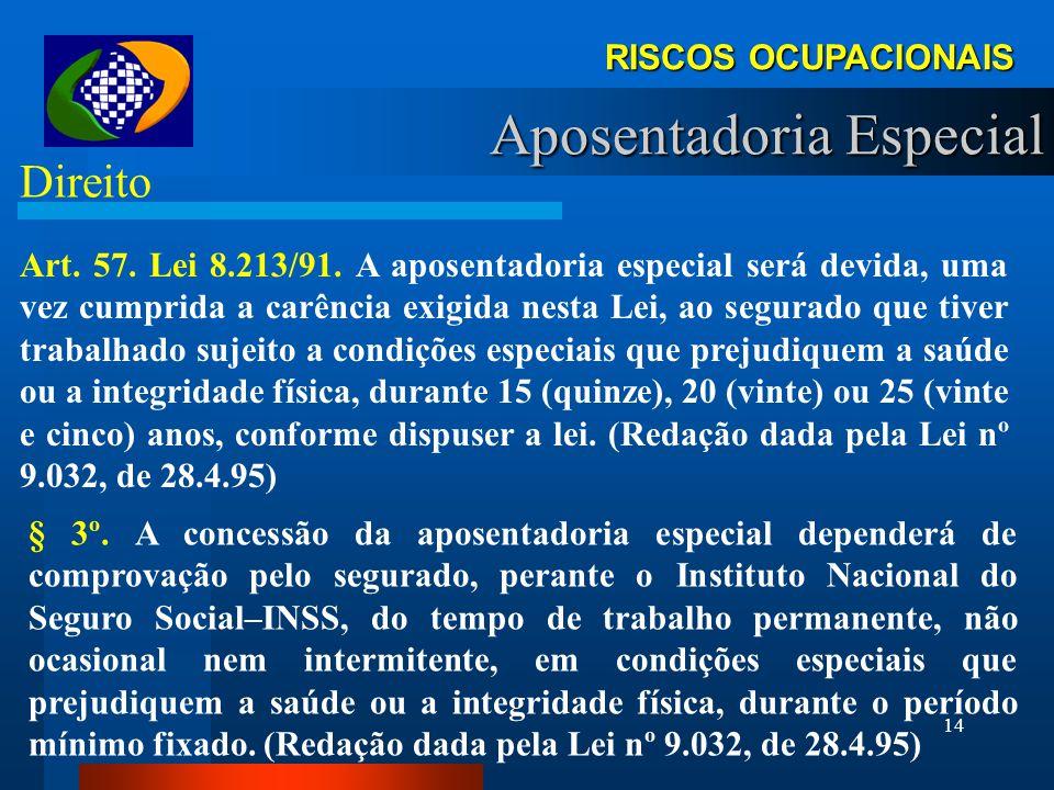 13 TRABALHO EM CONDIÇÕES ESPECIAIS + EXPOSIÇÃO DE MANEIRA PERMANENTE + NÃO OCASIONAL NEM INTERMITENTE = APOSENTADORIA ESPECIAL (art. 57, § 3o. da 8.21