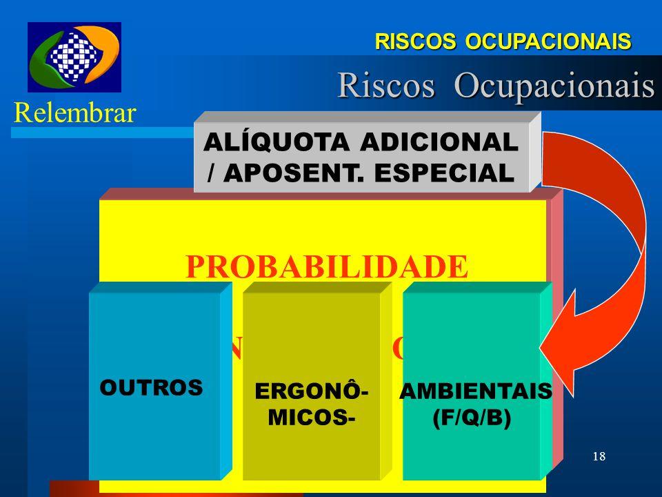 17 RISCOS OCUPACIONAIS Aposentadoria Especial Não ocasional / intermitente Art. 146. § 1º, II - IN 84/02. Trabalho não ocasional nem intermitente - aq