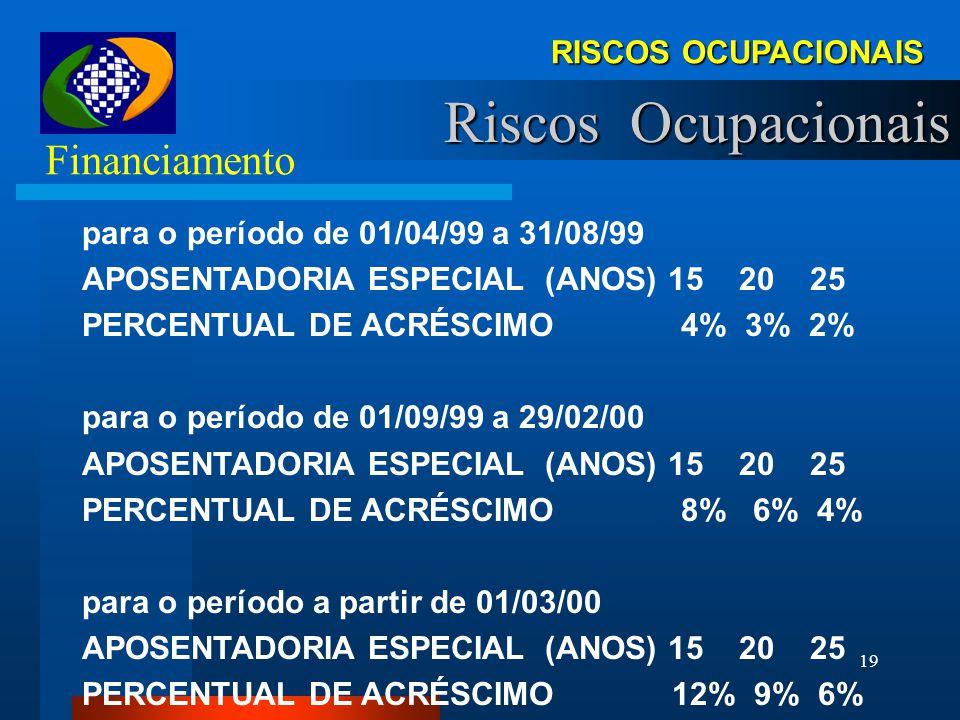 18 RISCOS OCUPACIONAIS Riscos Ocupacionais Relembrar RISCOS OCUPACIONAIS PROBABILIDADE CONSUMAÇÃO DE DANO AMBIENTAIS (F/Q/B) ERGONÔ- MICOS- OUTROS ALÍ