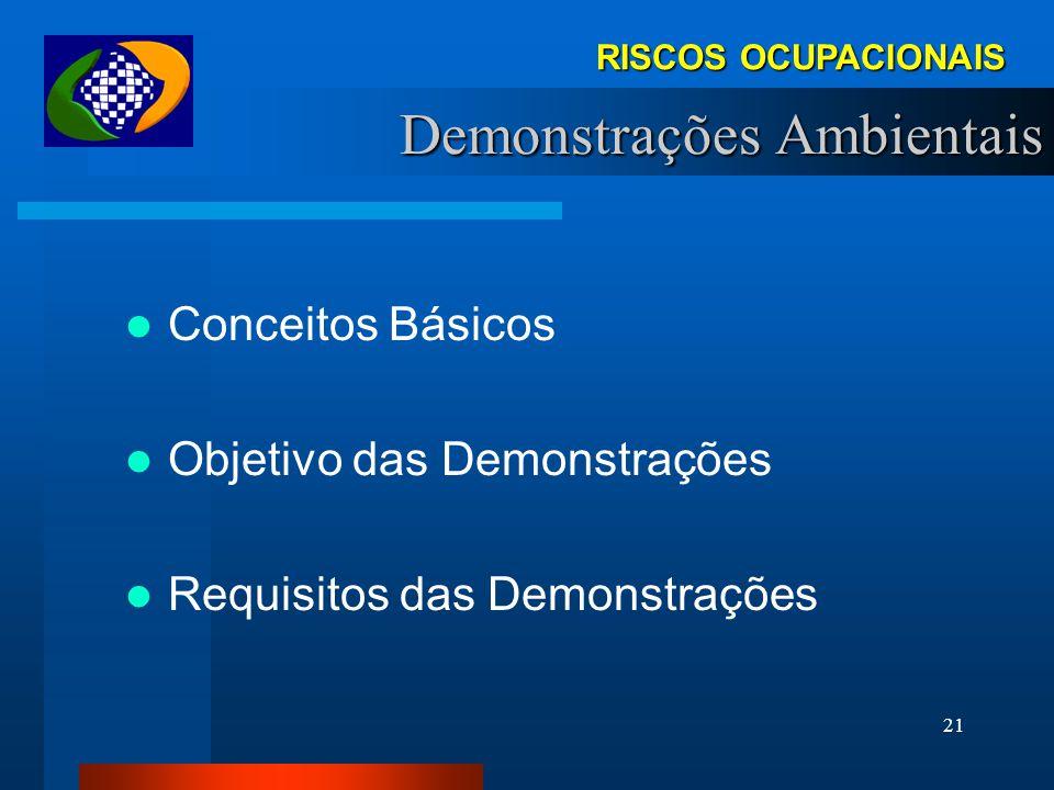 20 RISCOS OCUPACIONAIS II) Demonstrações Ambientais