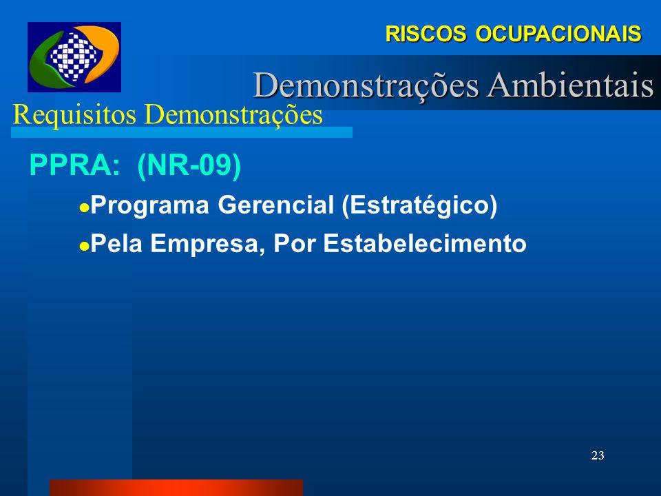 22 RISCOS OCUPACIONAIS Demonstrações Ambientais Objetivo das Demonstrações Elenco das Demonstrações Ambientais PPRA Programa de Prevenção de Riscos Am