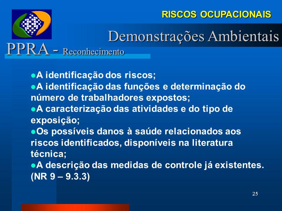 24 RISCOS OCUPACIONAIS Demonstrações Ambientais Requisitos Demonstrações PPRA: (NR-09) Antecipação e Reconhecimento dos Riscos Cronograma de Melhorias