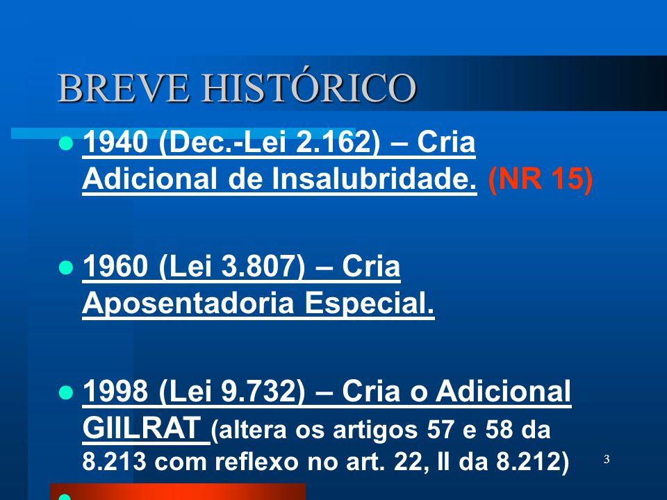 3 BREVE HISTÓRICO 1940 (Dec.-Lei 2.162) – Cria Adicional de Insalubridade.