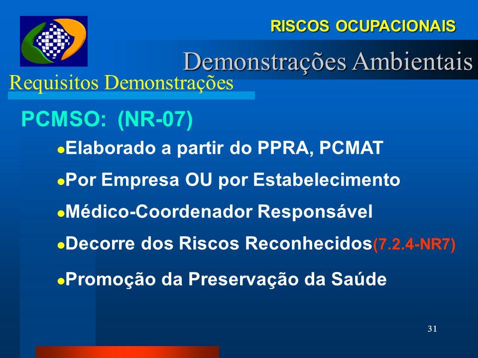 30 RISCOS OCUPACIONAIS Demonstrações Ambientais Requisitos Demonstrações DOCTOS. EXIGIDOS ESPECIAL 1960 1995 1999 CTPS (p/ ruído LTCAT) LTCAT P/ TODAS