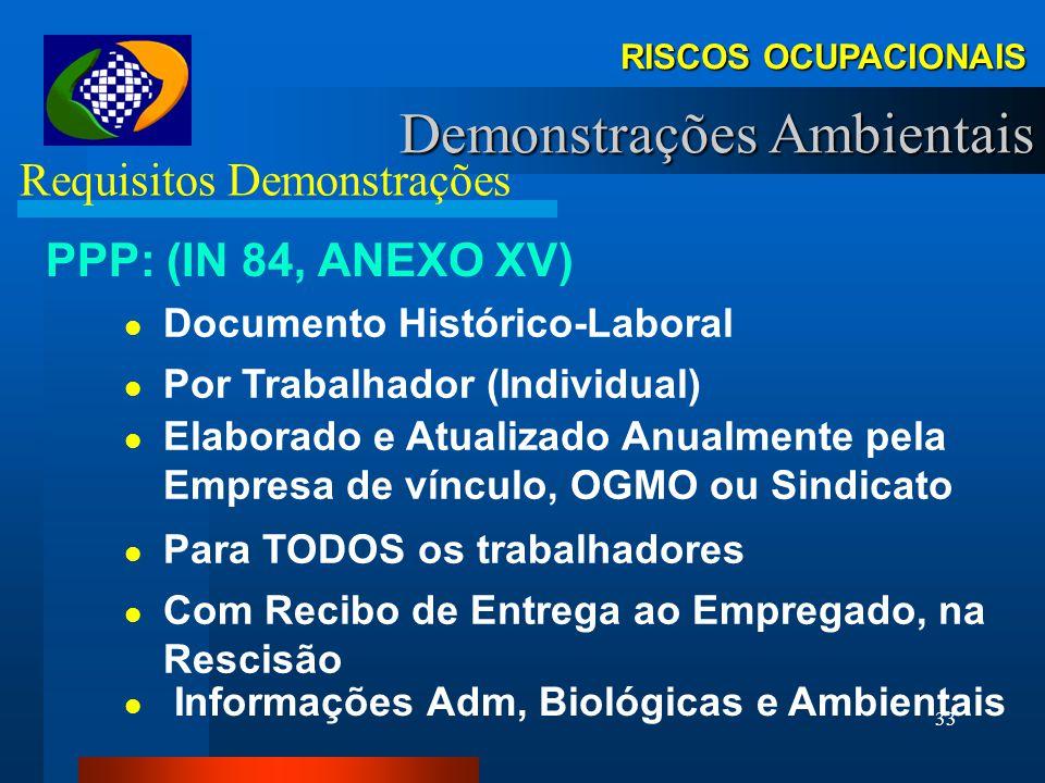 32 RISCOS OCUPACIONAIS Demonstrações Ambientais Requisitos Demonstrações PCMSO: (NR-07) Visão Individual e Coletiva Prevenção, Rastreamento e Diagnóst