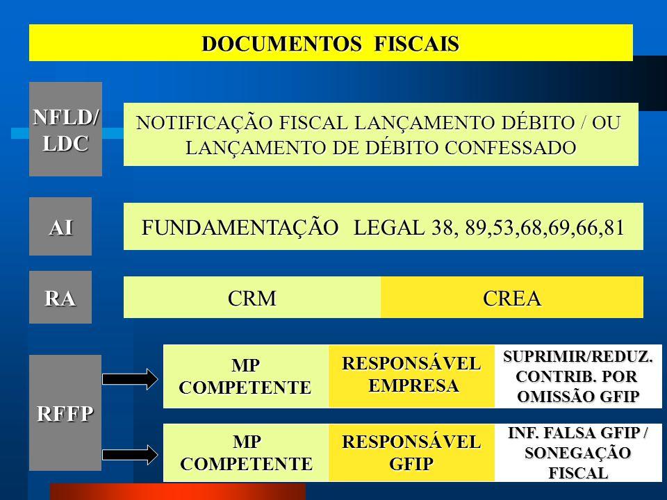 42 RISCOS OCUPACIONAIS IV) Documentos Fiscais