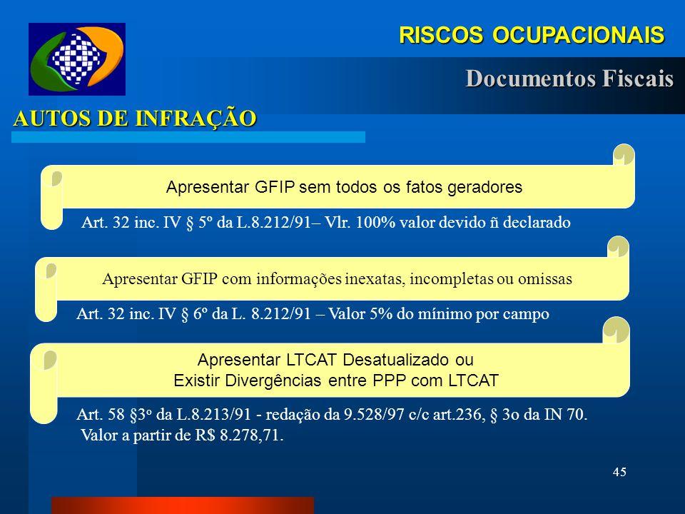 44 RISCOS OCUPACIONAIS RISCOS OCUPACIONAIS AUTOS DE INFRAÇÃO Não Apresentar Documentos (PPRA / PGR / PCMAT/ LTCAT / PCMSO /Rel. Anual) Art. 33 §2 o da