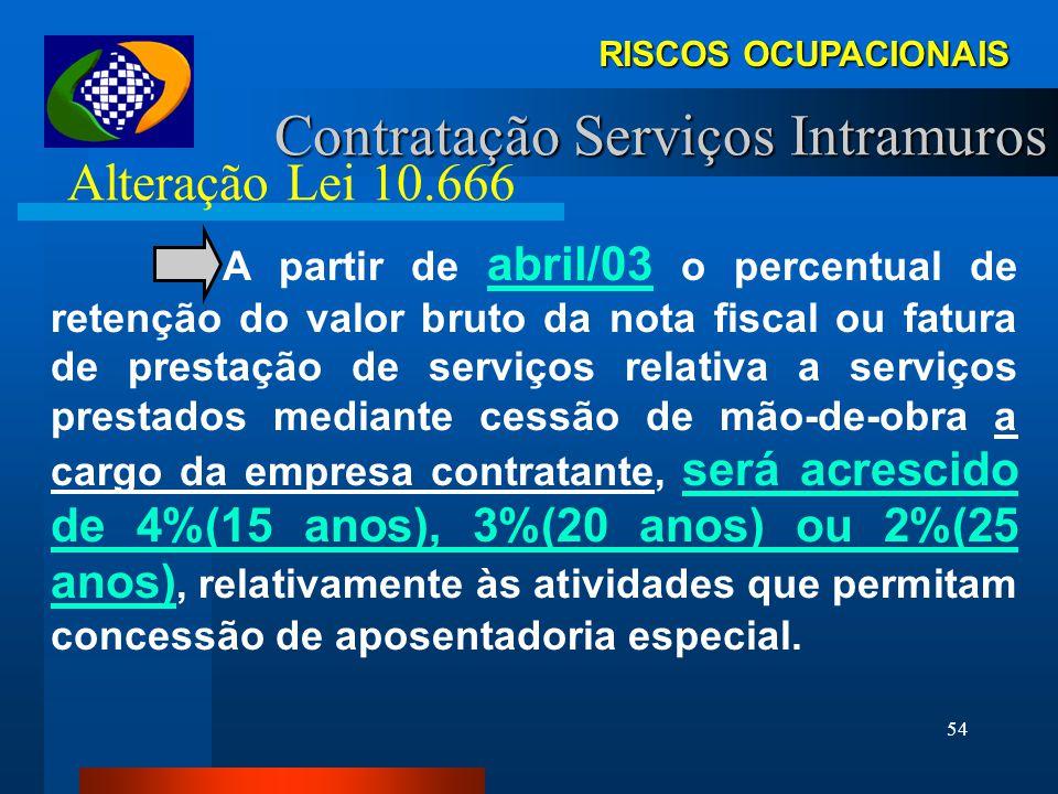 53 Contratação Serviços Intramuros Obrigações Obrigações PRESTADORA: (art. 12 da IN 087/03) -Cabe à empresa prestadora dos serviços destacar na nota f