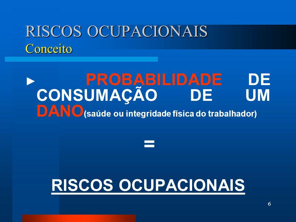 6 RISCOS OCUPACIONAIS Conceito ► PROBABILIDADE DE CONSUMAÇÃO DE UM DANO (saúde ou integridade física do trabalhador) = RISCOS OCUPACIONAIS