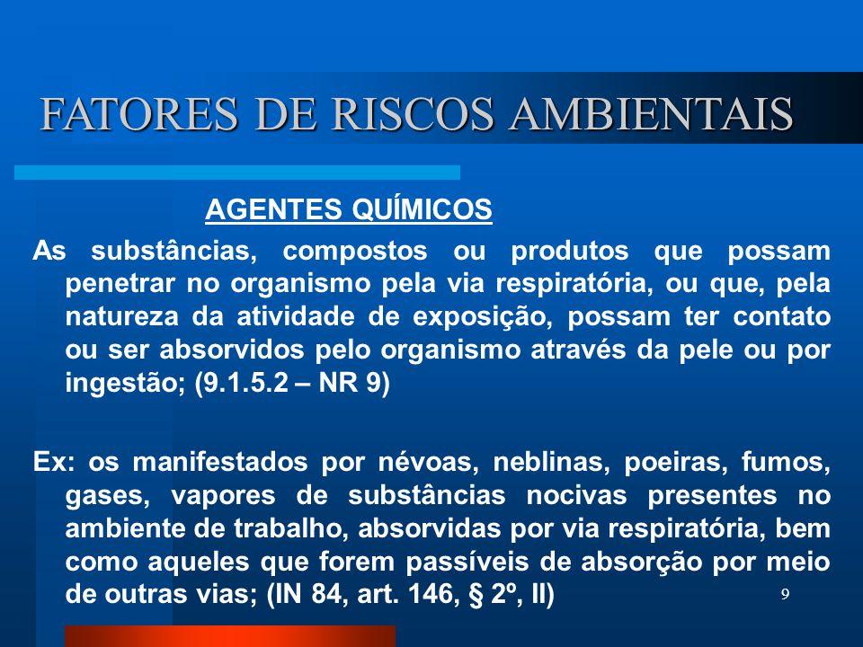 9 FATORES DE RISCOS AMBIENTAIS AGENTES QUÍMICOS As substâncias, compostos ou produtos que possam penetrar no organismo pela via respiratória, ou que, pela natureza da atividade de exposição, possam ter contato ou ser absorvidos pelo organismo através da pele ou por ingestão; (9.1.5.2 – NR 9) Ex: os manifestados por névoas, neblinas, poeiras, fumos, gases, vapores de substâncias nocivas presentes no ambiente de trabalho, absorvidas por via respiratória, bem como aqueles que forem passíveis de absorção por meio de outras vias; (IN 84, art.