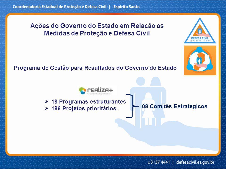 Ações do Governo do Estado em Relação as Medidas de Proteção e Defesa Civil Programa de Gestão para Resultados do Governo do Estado  18 Programas estruturantes  186 Projetos prioritários.
