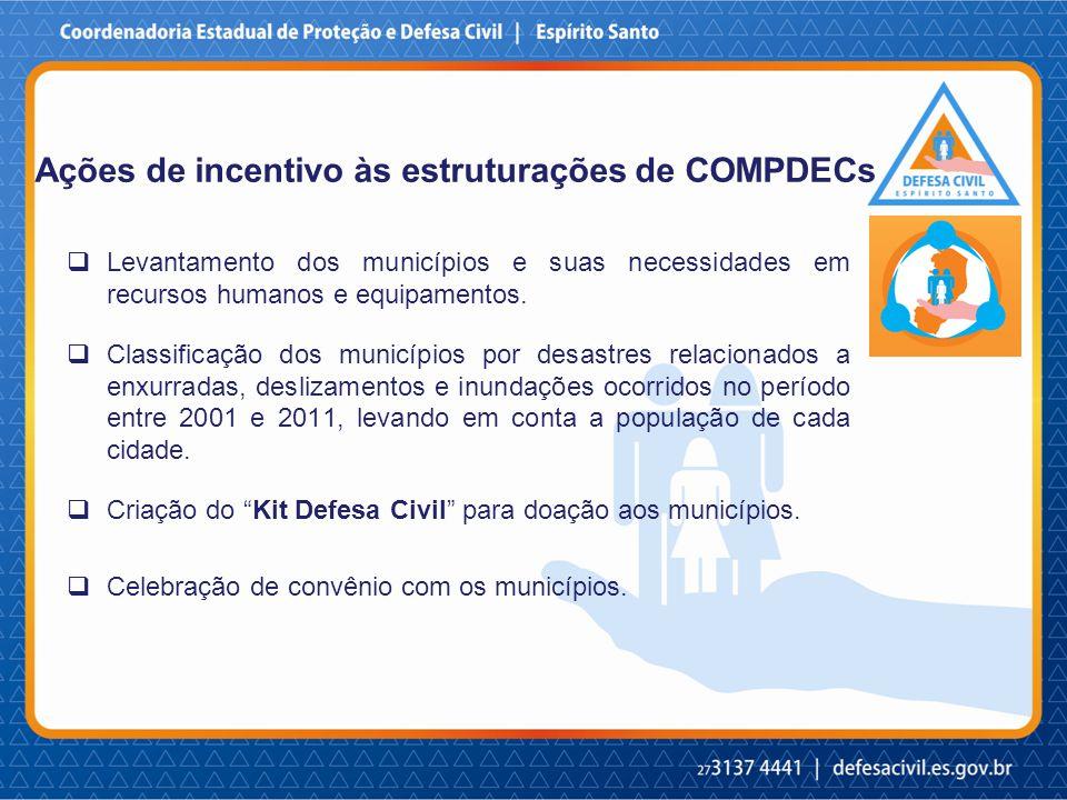 Ações de incentivo às estruturações de COMPDECs  Levantamento dos municípios e suas necessidades em recursos humanos e equipamentos.