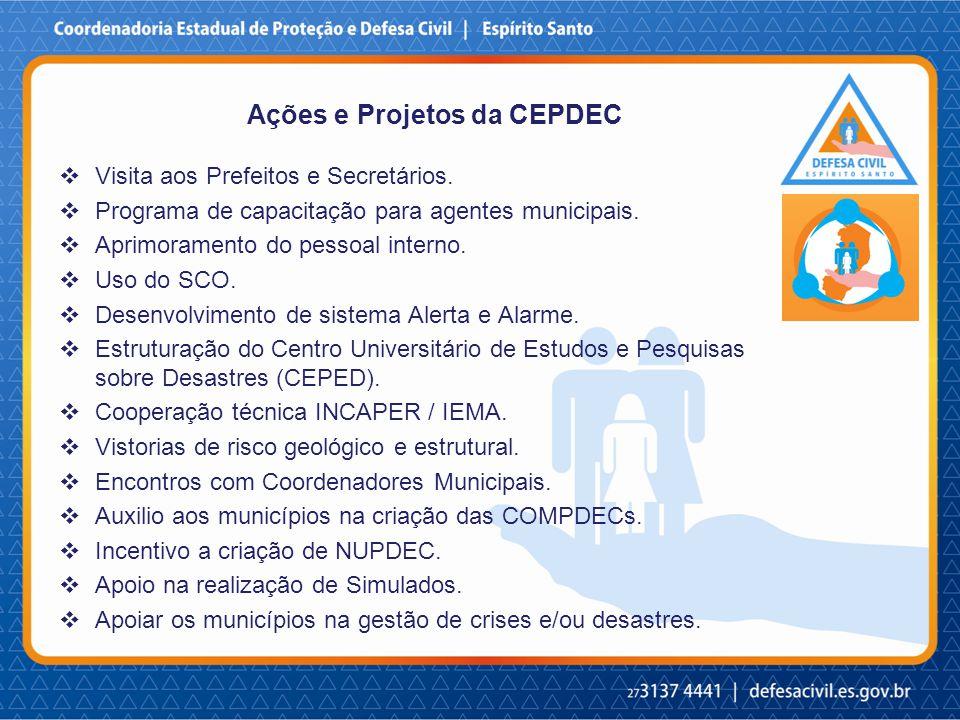 Ações e Projetos da CEPDEC  Visita aos Prefeitos e Secretários.