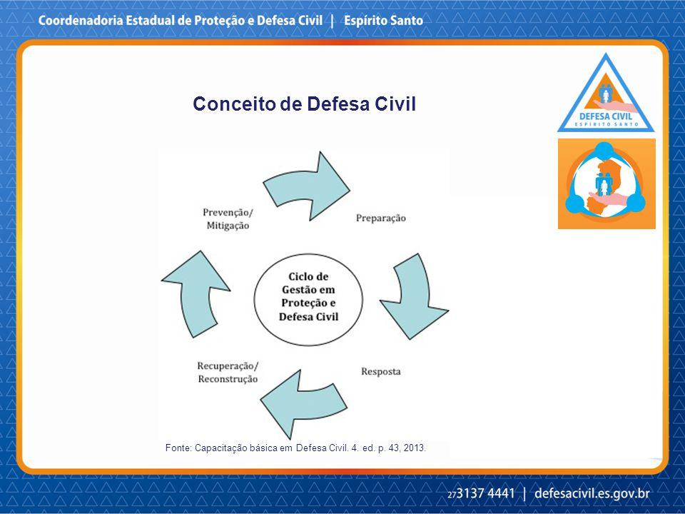 Conceito de Defesa Civil Fonte: Capacitação básica em Defesa Civil. 4. ed. p. 43, 2013.